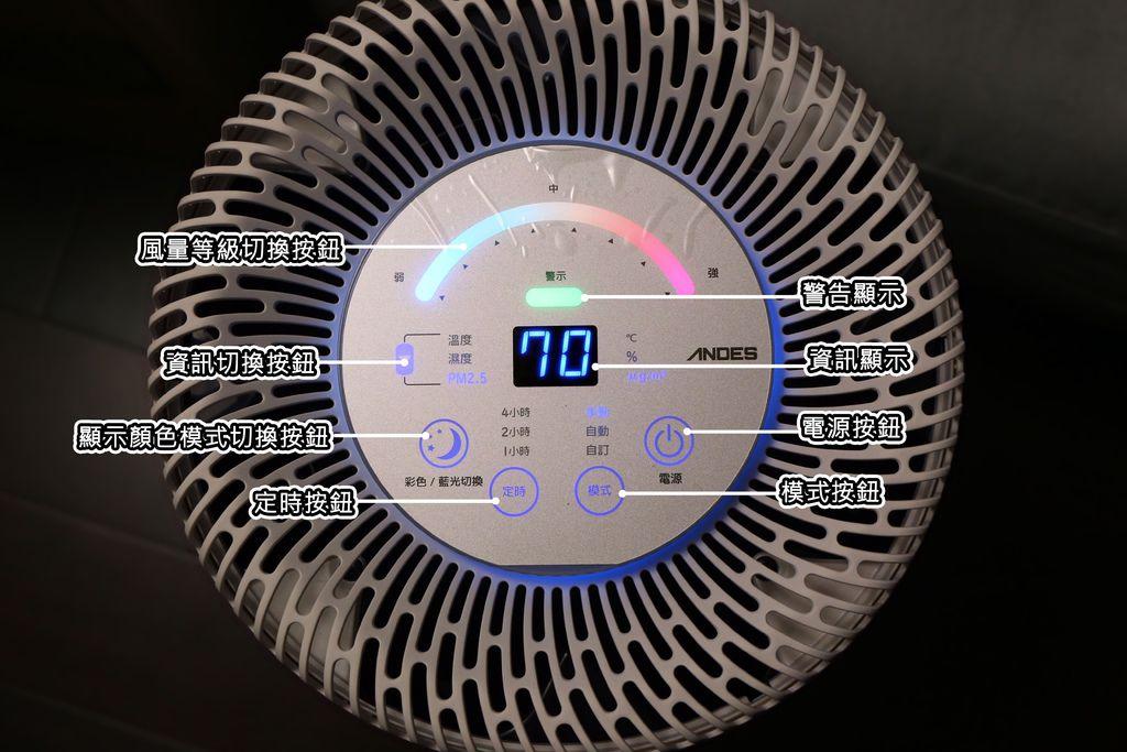 ANDES空氣淨化機-觸控式的彩色螢幕.jpg