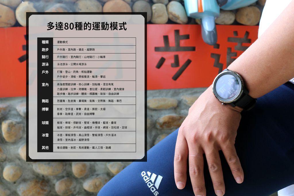 Amazfit Stratos 3 智能手錶-80種運動模式.jpg