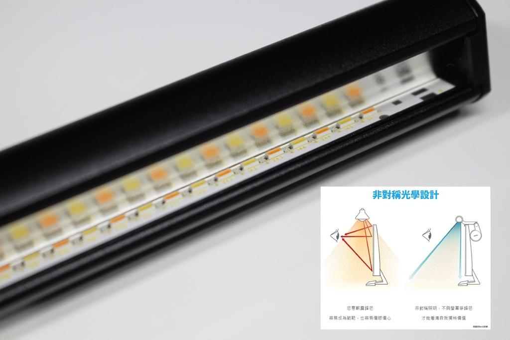 BenQ WiT ScreenBar螢幕智能掛燈-非對稱光學設計.jpg