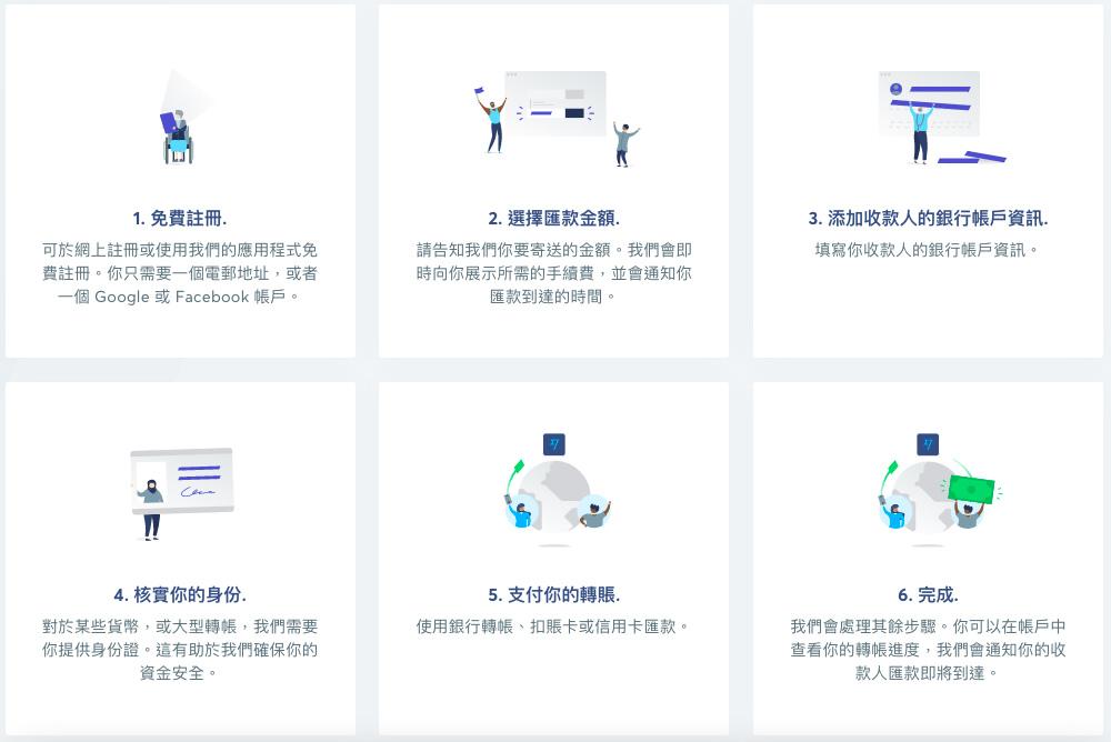 Wise 便宜、快捷的海外匯款方式-在台灣也能開海外銀行帳戶,開戶享有首筆轉帳免手續費優惠-transferwise如何匯出與收到匯款-wise操作教學