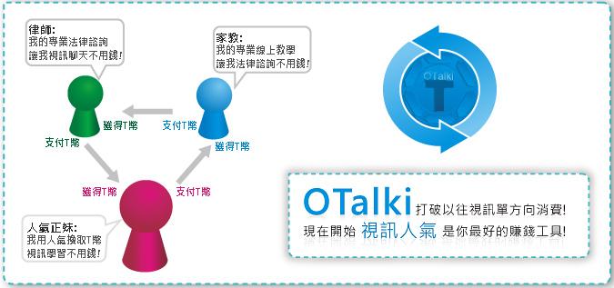 OTalki1.tiff