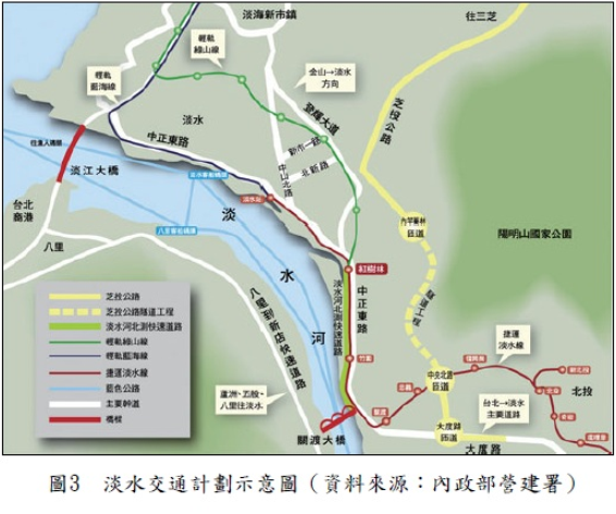 痞客邦 PIXNET淡水/淡海新市鎮資料網(買賣房屋/租售房子)