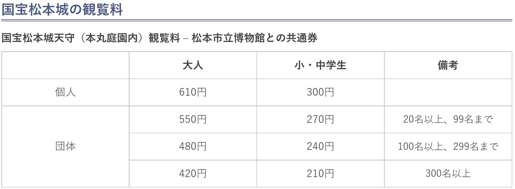 松本城門票.png