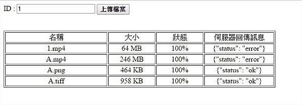 localhost8084test.htmlid=1 - Google Chrome_2