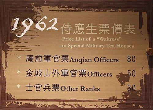 1962年票價