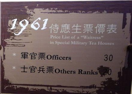 1951與1961