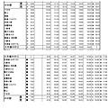 25九重吊橋時刻表-1.jpg