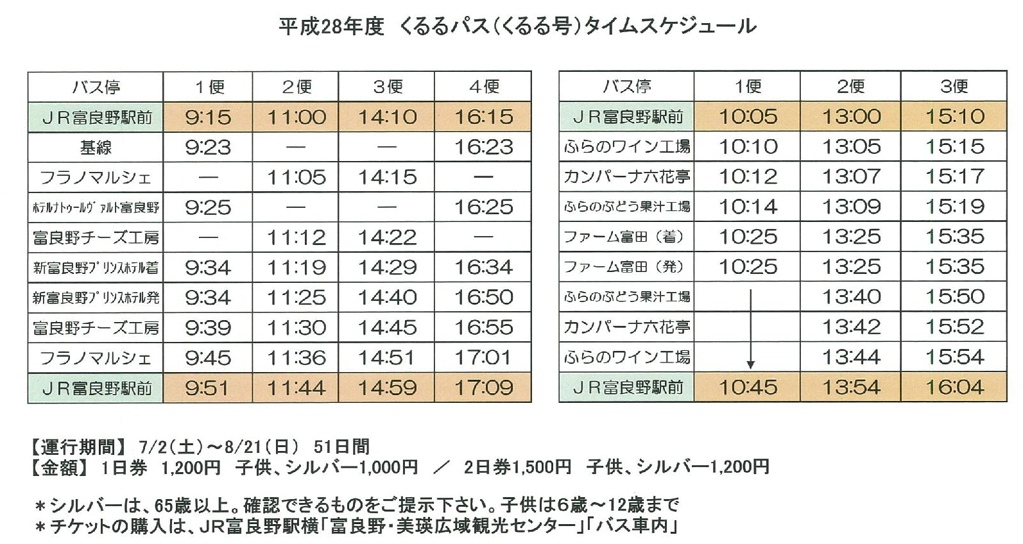 kururu號時刻表