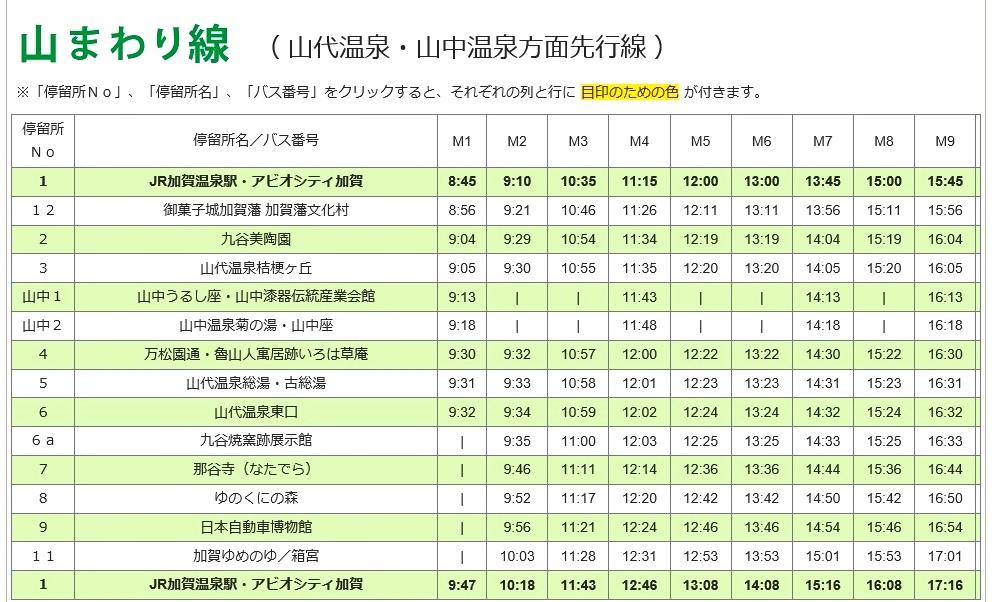 50加賀溫泉CAN BUS 時刻表(山線)