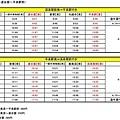 19嚴美溪-平泉巴士時刻表