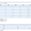 田澤湖遊覽船時刻表運費