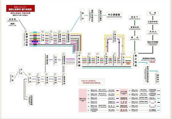 高野山巴士路線圖