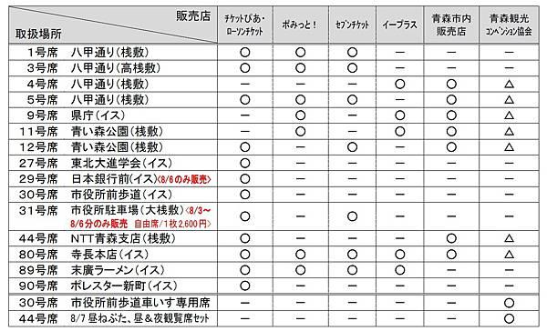 2017睡魔祭個人售票點一覽表