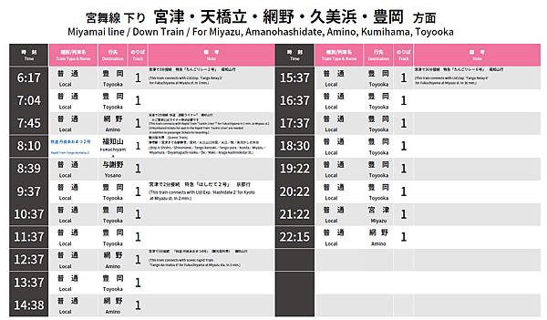 京都丹後鐵道宮舞線西舞鶴時刻表
