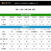 19熊本-三角-天草 時刻表