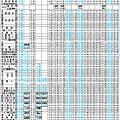 十勝巴士廣尾線 愛國幸福-帶廣站