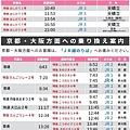 福知山-大阪京都時刻表 2018-03-17