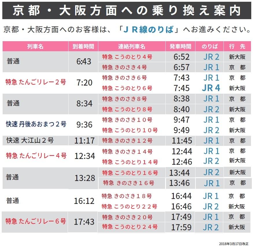 福知山-大阪京都時刻表-2 2018-03-17