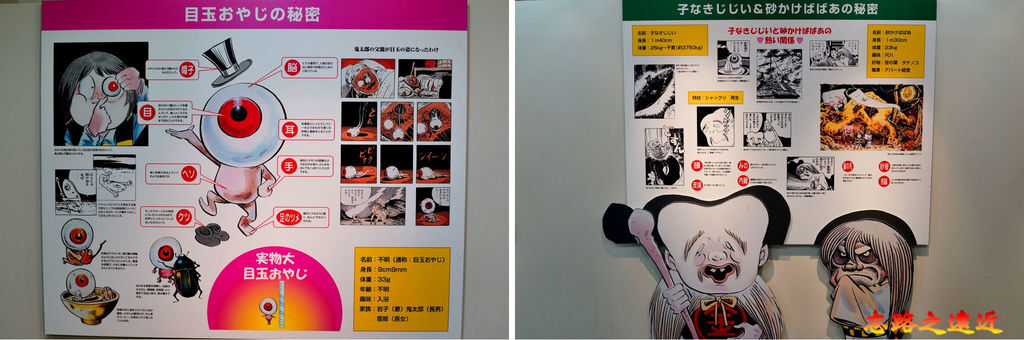 41境港水木茂紀念館各主角介紹-2.jpg