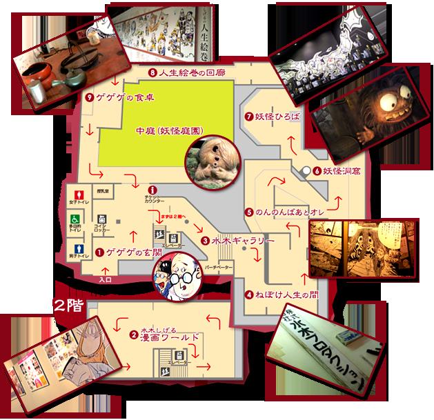 水木茂紀念館參觀路線圖