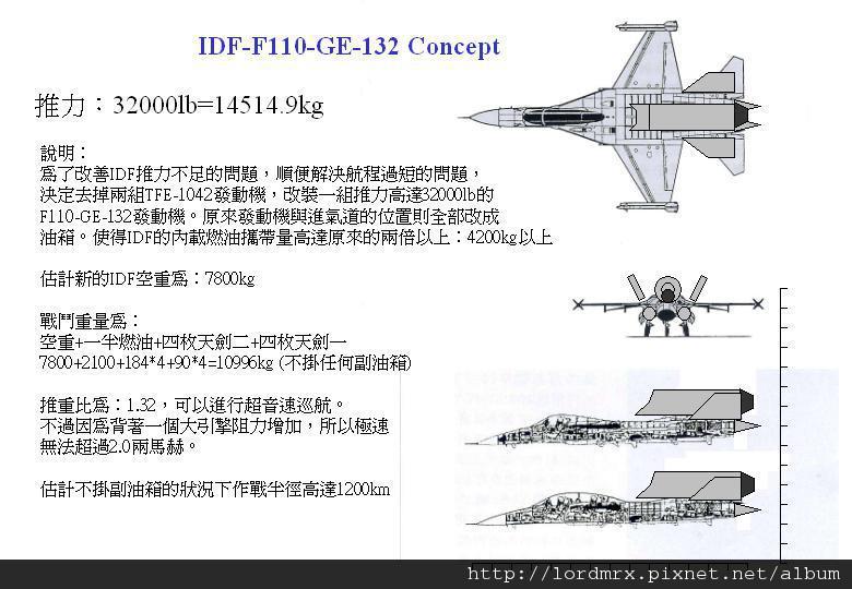 IDF_F110_concept.JPG