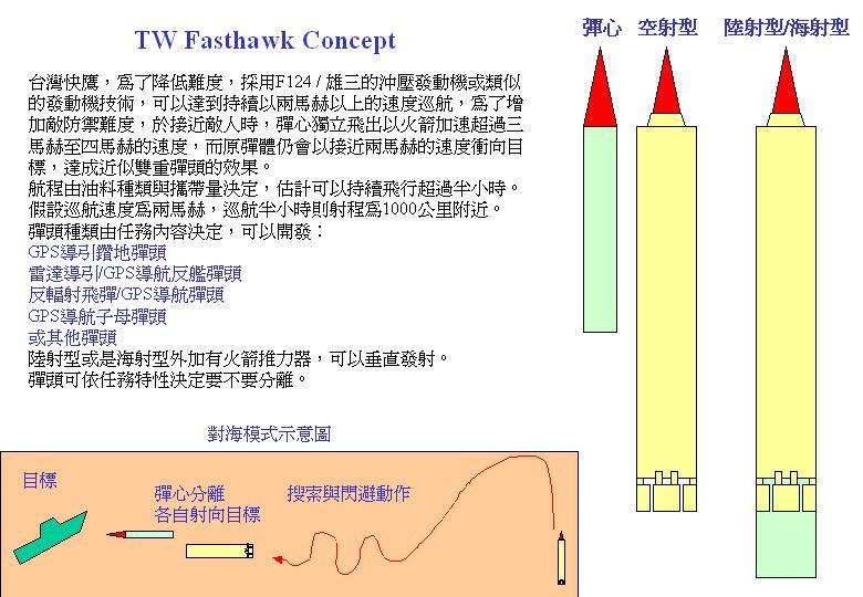 TW_fasthawk.JPG