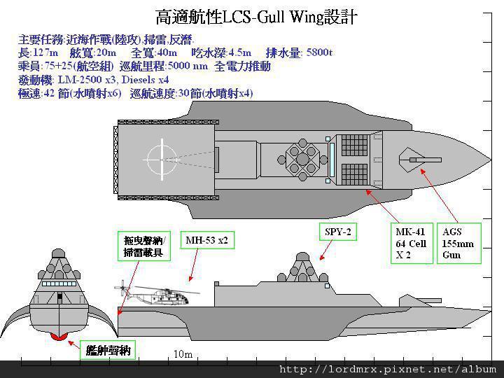 LCS-GW.jpg