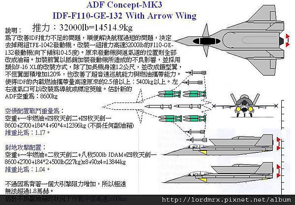 ADF-MK3.JPG