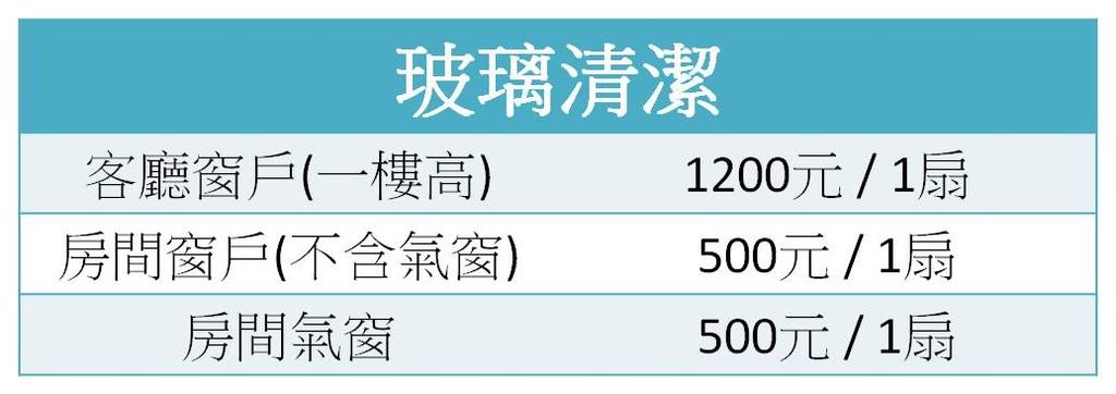 玻璃清潔台北.jpg