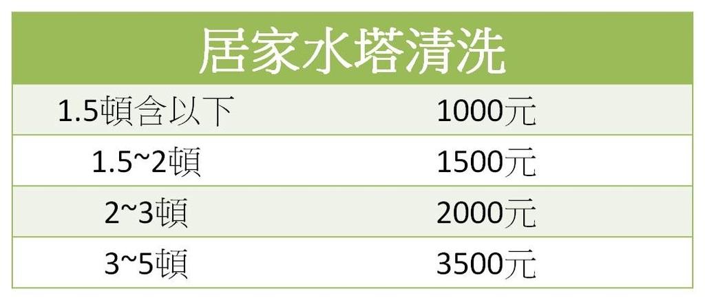 水塔清洗台北.jpg