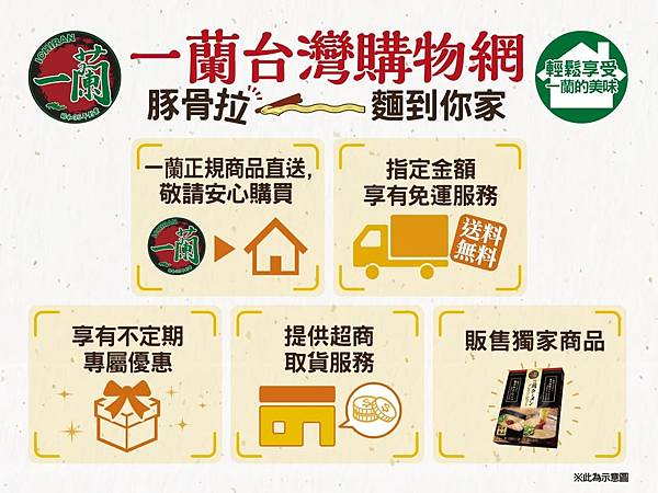 台灣一蘭拉麵泡麵哪裡有賣.jpg