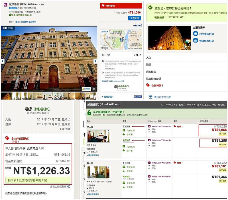 Travel-Czechia- Hotel-William-17docintaipei (17)