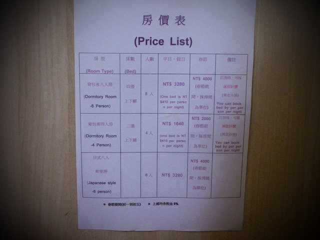 台灣。旅行青年旅館-高雄41背包客棧 (37)
