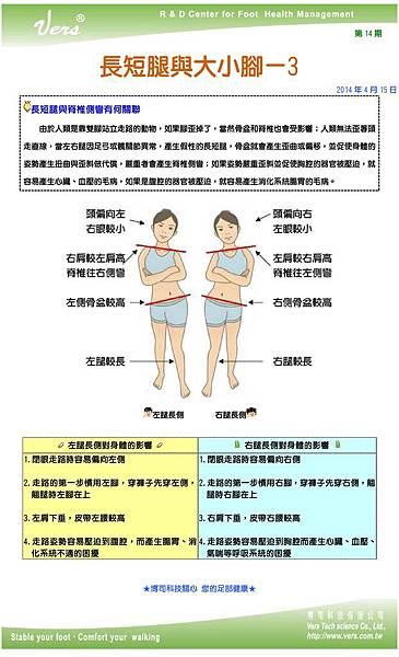 足部健康電子報第14期