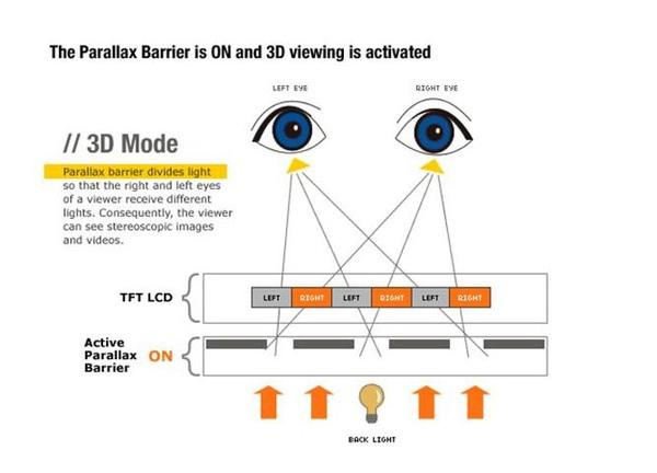 立體3D顯示技術7.JPG
