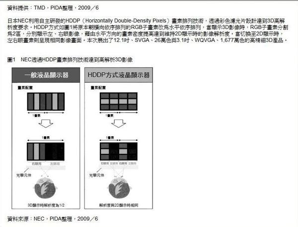 立體3D顯示技術2.JPG