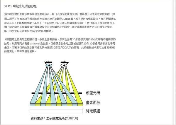 立體3D顯示技術5.JPG