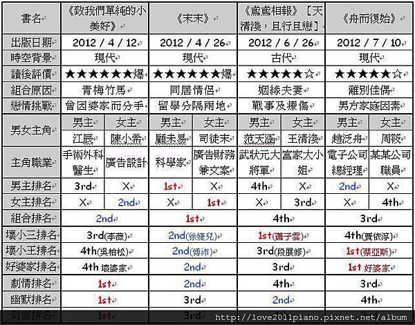 趙乾乾系列書籍表