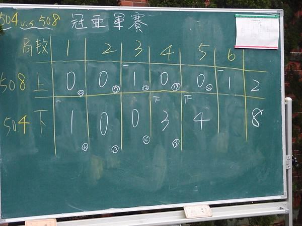 我們已8比2獲勝!YA!    BY陳姿云