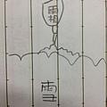 雪上加糖霜?by彭麒瑋20121126
