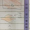 原來是「一門千指」啊~by守宇20121126