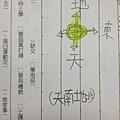 我畫的圖好漂亮喔!by詠茹