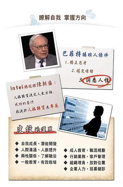 網站廣告設計★皮紋檢測(9)