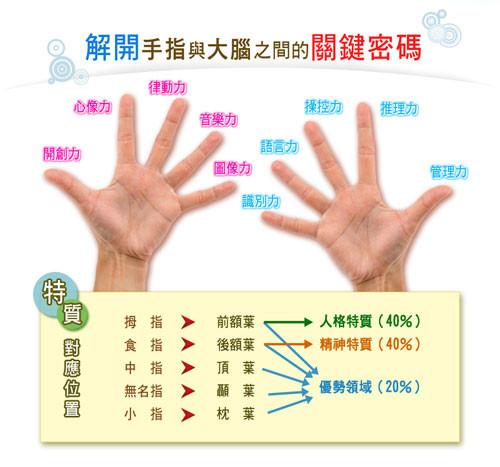 網站廣告設計★皮紋檢測(4)