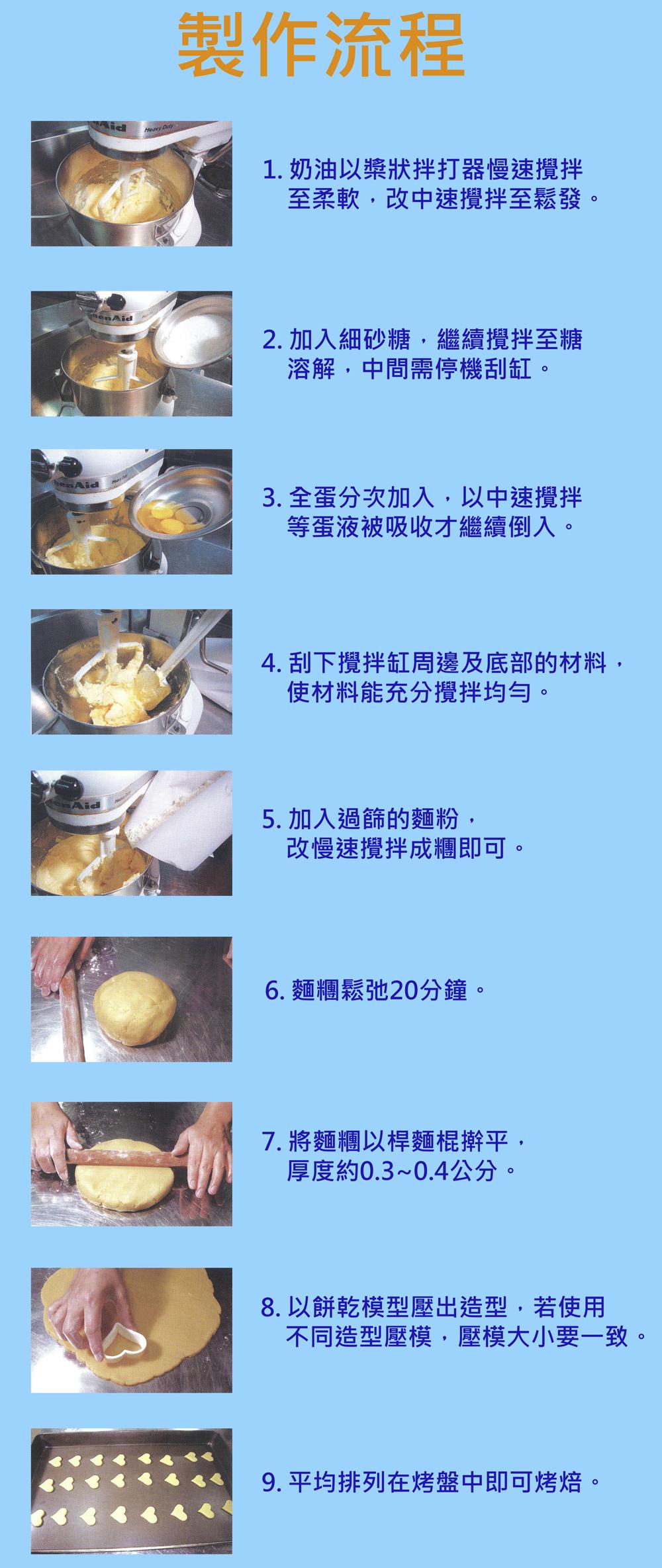 造型小西餅-step.jpg
