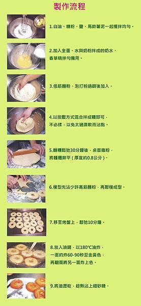 甜甜圈-step拷貝.jpg