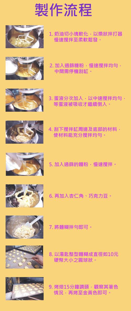 杏仁巧克力餅乾-step.jpg