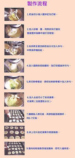 英式蘋果蛋糕-step.jpg