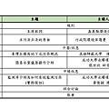 環境教育宣導1040918-01.jpg