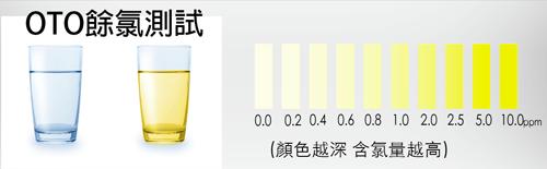 螢幕快照 2014-07-10 上午1_54_23(1)